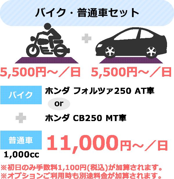 バイク・普通車セット         ホンダ フォルツァ250AT車orホンダ CB250MT車+普通車1000㏄=11,000円/日         ※初日のみ2,200円プラス